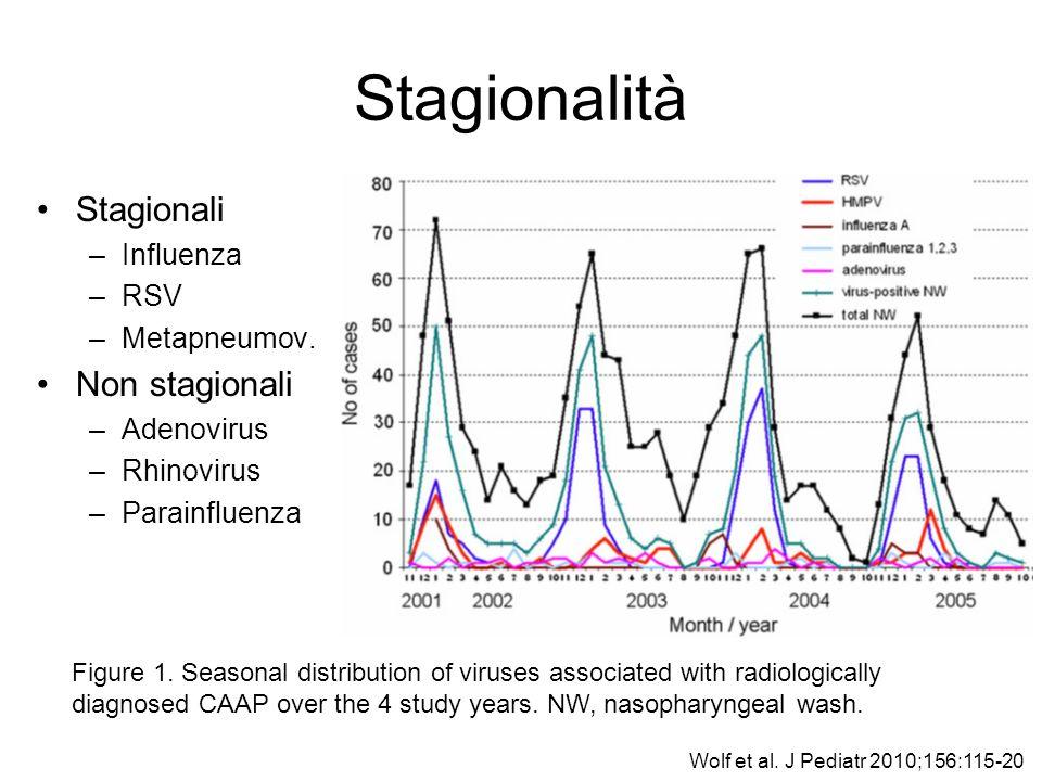Stagionalità Stagionali Non stagionali Influenza RSV Metapneumov.