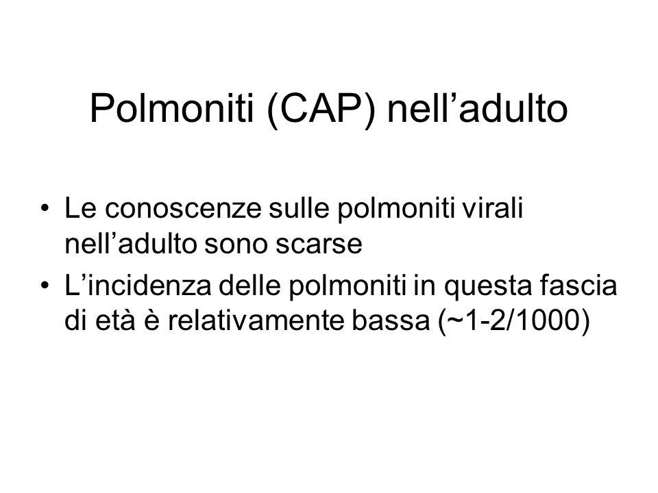 Polmoniti (CAP) nell'adulto