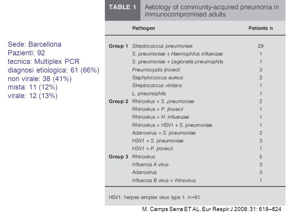Sede: Barcellona Pazienti: 92 tecnica: Multiplex PCR diagnosi etiologica: 61 (66%) non virale: 38 (41%) mista: 11 (12%) virale: 12 (13%)