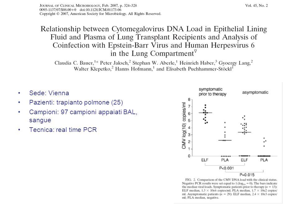 Sede: Vienna Pazienti: trapianto polmone (25) Campioni: 97 campioni appaiati BAL, sangue.