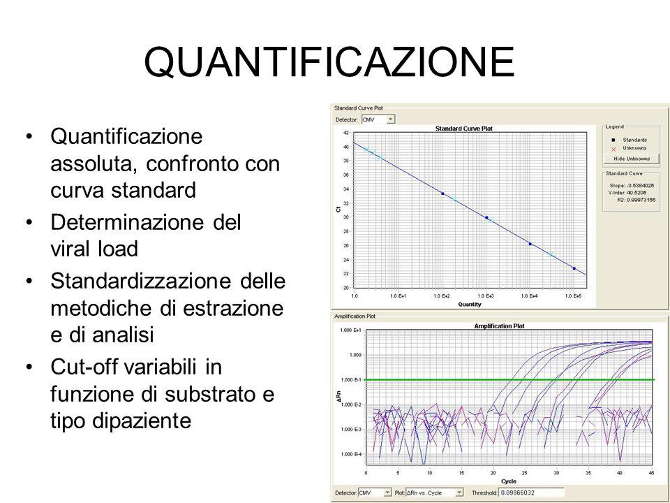 QUANTIFICAZIONE Quantificazione assoluta, confronto con curva standard