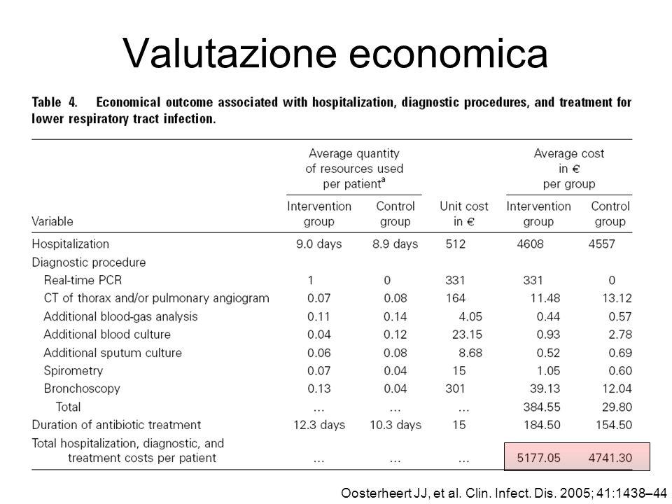 Valutazione economica