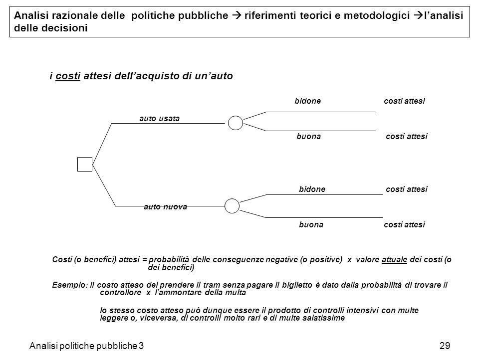 Analisi politiche pubbliche 3