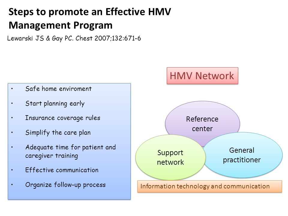 Steps to promote an Effective HMV Management Program
