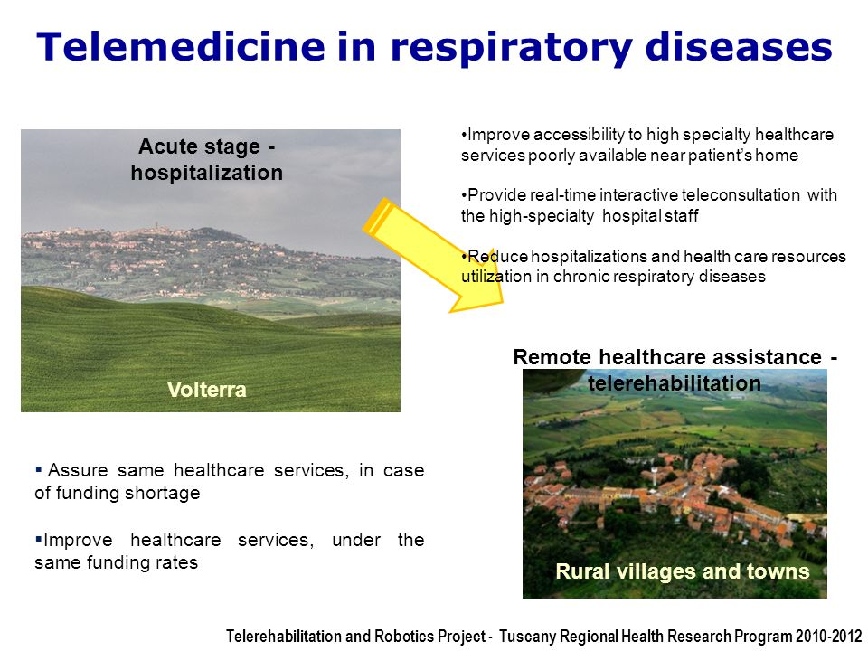Telemedicine in respiratory diseases