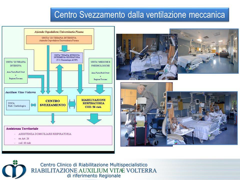 Centro Svezzamento dalla ventilazione meccanica