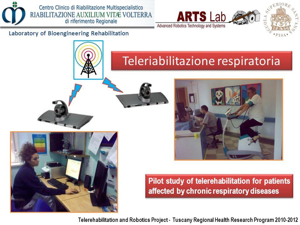 Teleriabilitazione respiratoria