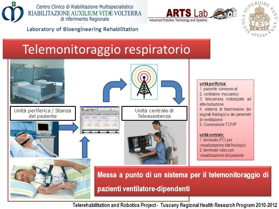 Telemonitoraggio respiratorio