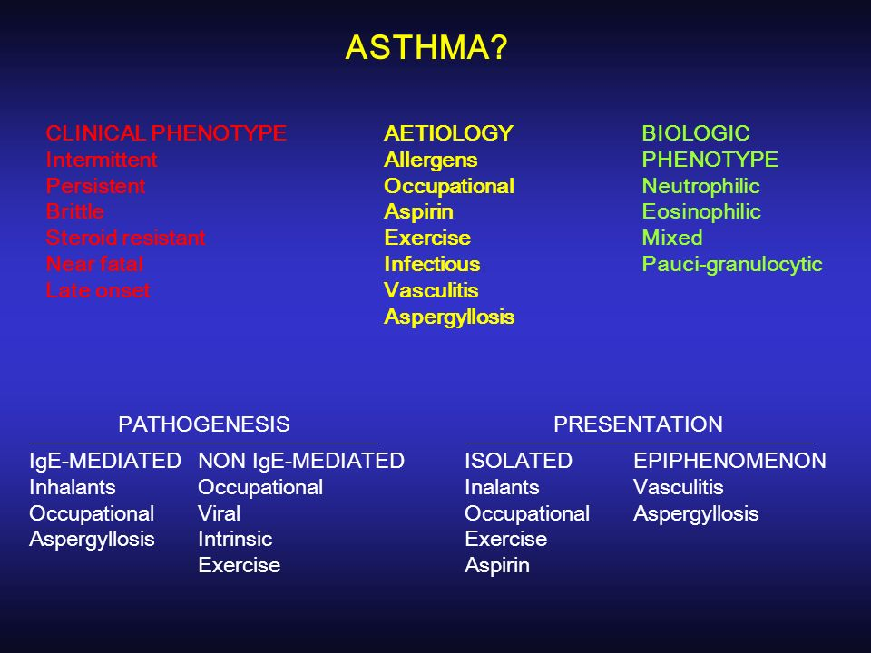 ASTHMA CLINICAL PHENOTYPE Intermittent Persistent Brittle