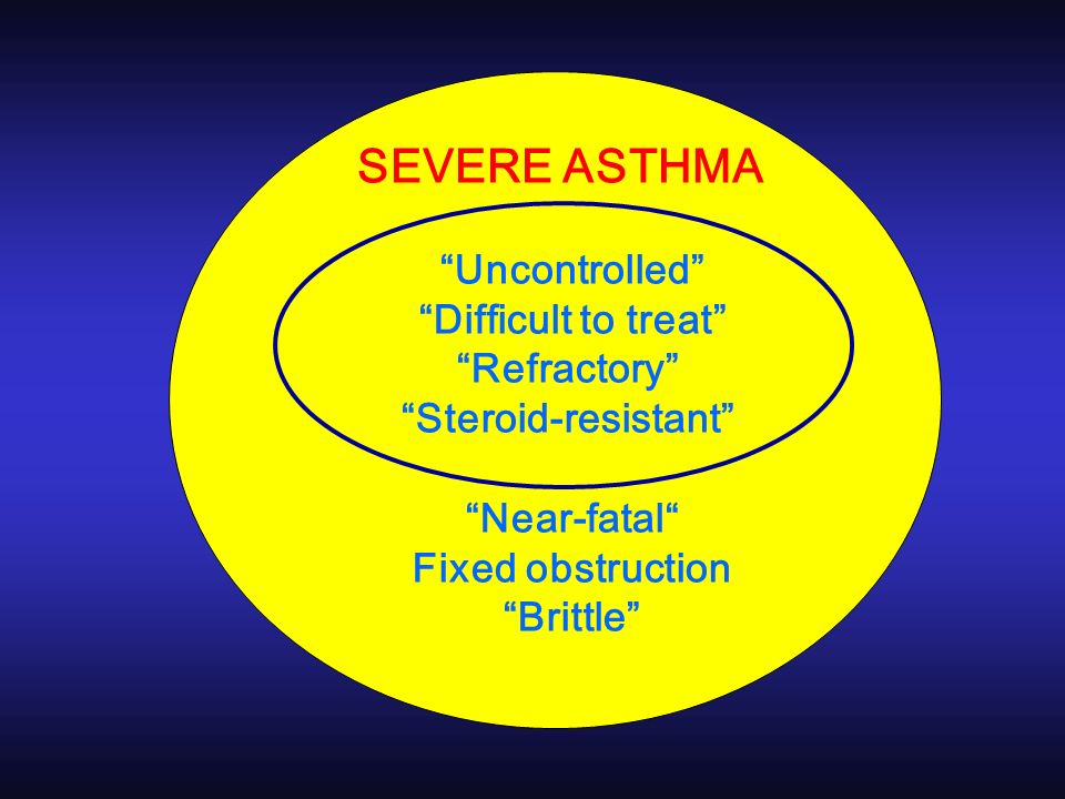 SEVERE ASTHMA Uncontrolled Difficult to treat Refractory
