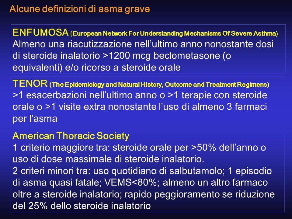 Alcune definizioni di asma grave