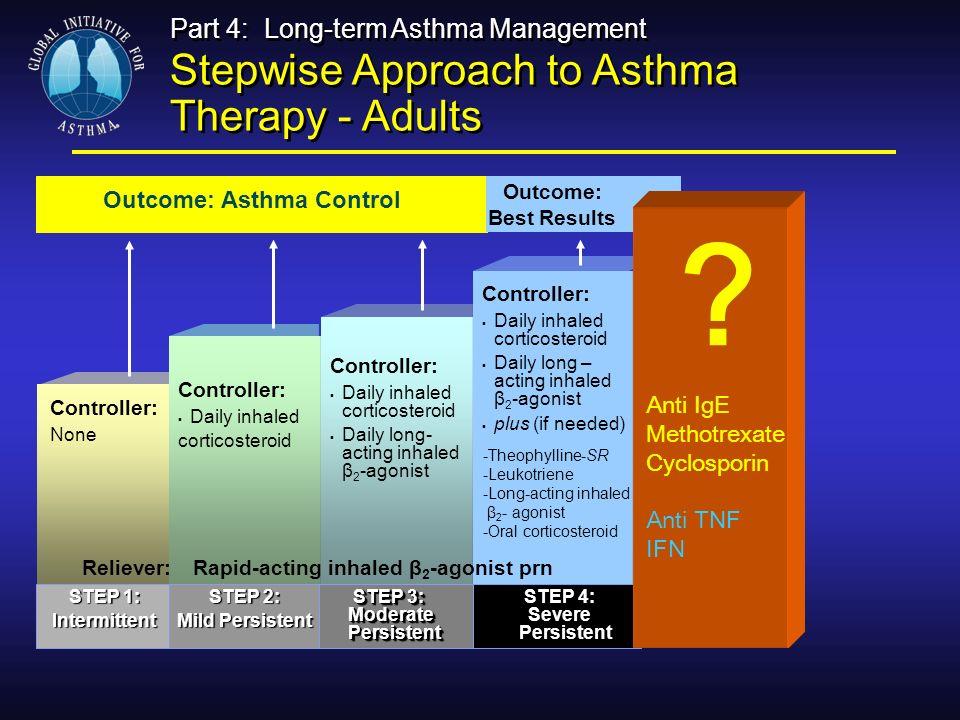 Outcome: Asthma Control