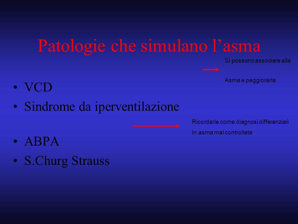 Patologie che simulano l'asma