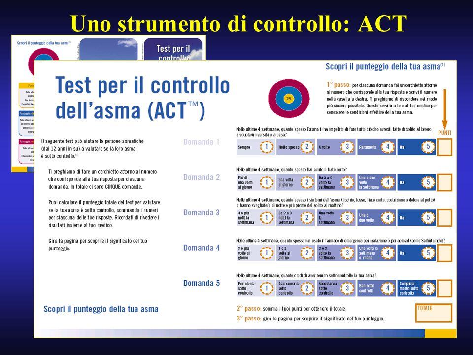 Uno strumento di controllo: ACT