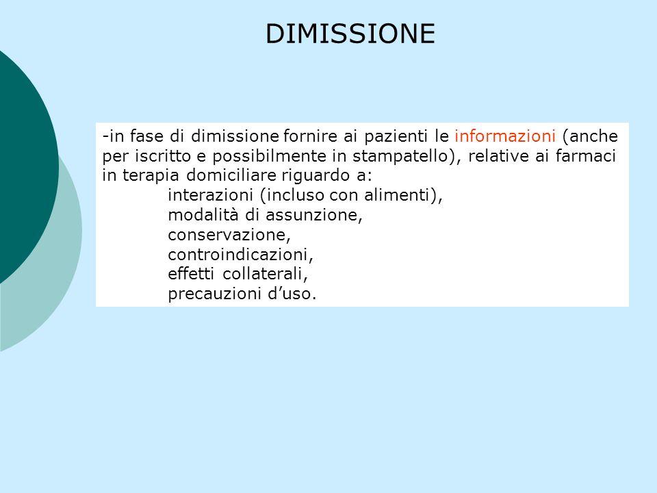 DIMISSIONE