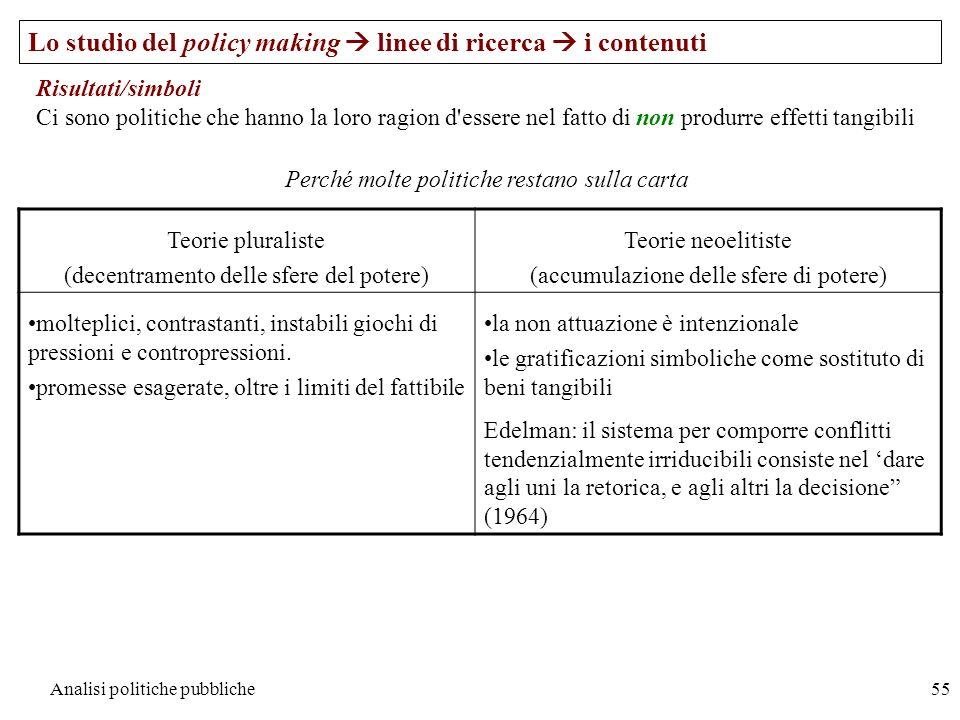 Lo studio del policy making  linee di ricerca  i contenuti