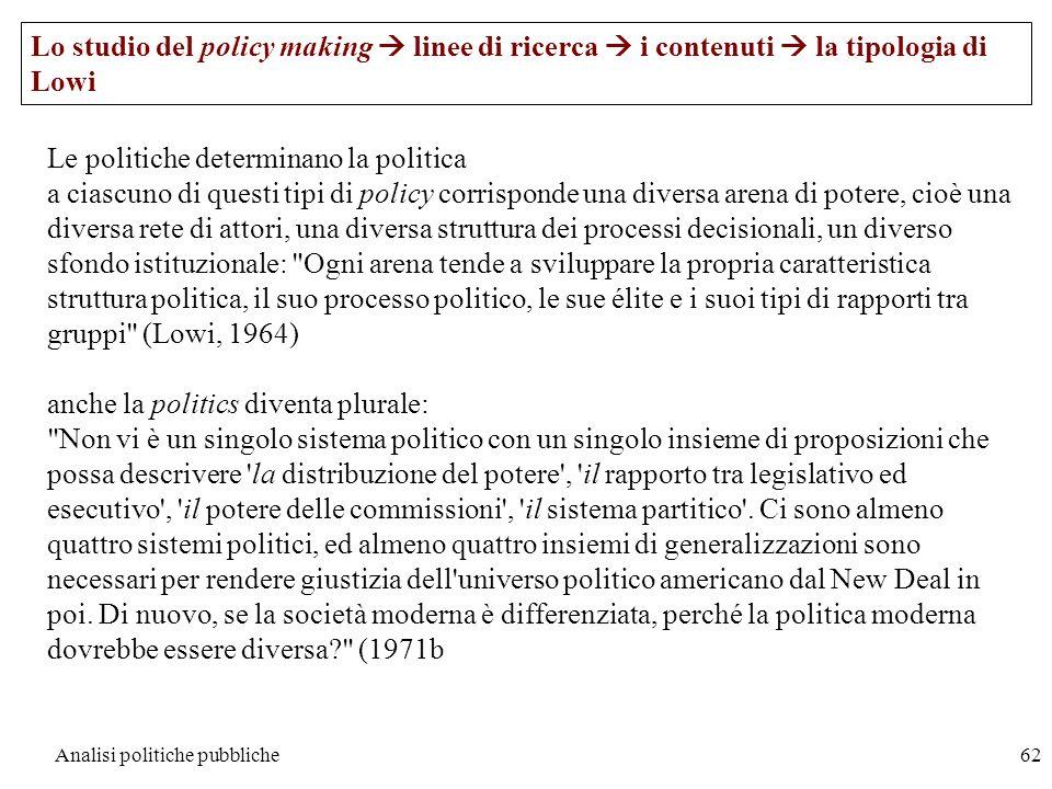 Analisi politiche pubbliche