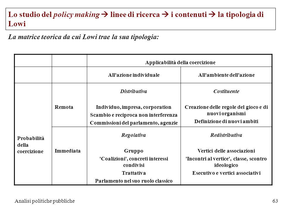Lo studio del policy making  linee di ricerca  i contenuti  la tipologia di Lowi