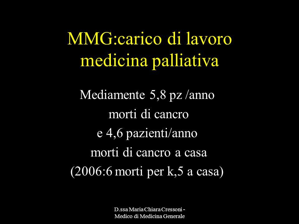 MMG:carico di lavoro medicina palliativa