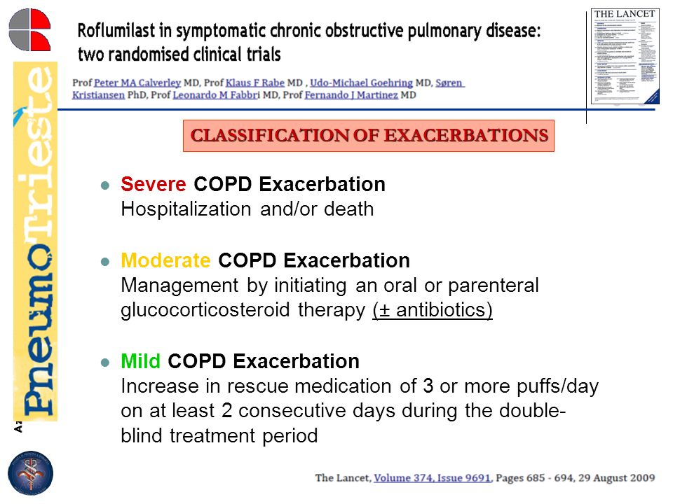 CLASSIFICATION OF EXACERBATIONS