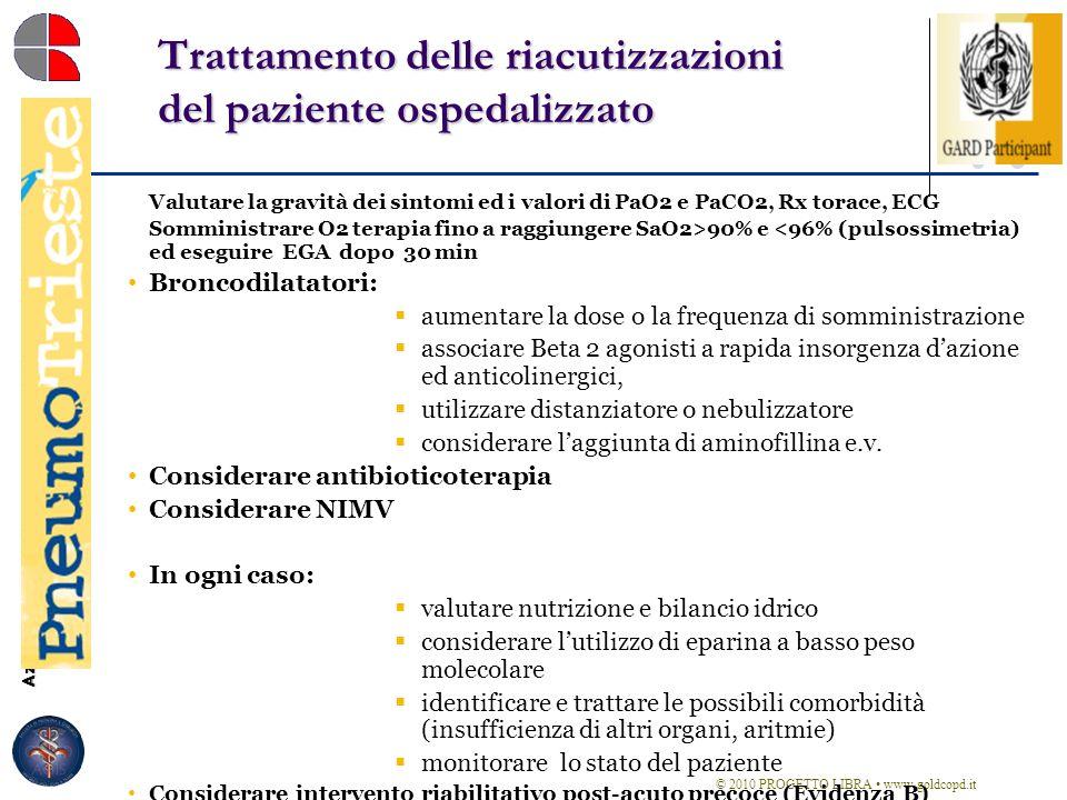 Trattamento delle riacutizzazioni del paziente ospedalizzato