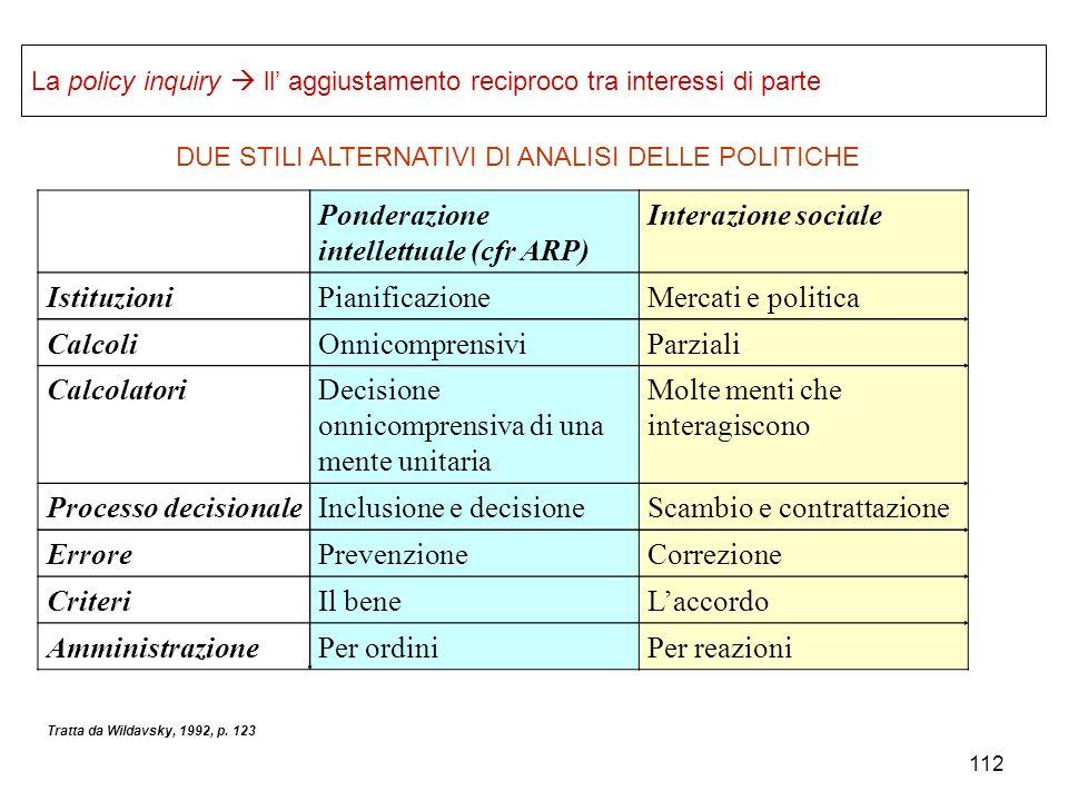 DUE STILI ALTERNATIVI DI ANALISI DELLE POLITICHE
