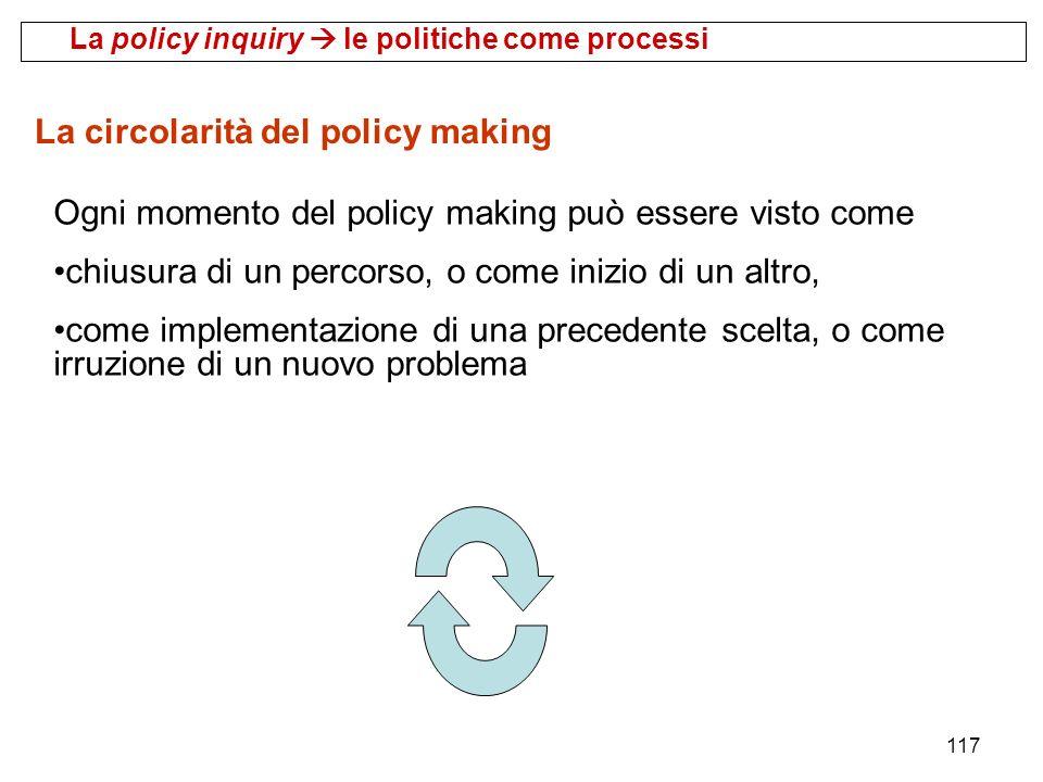 La circolarità del policy making