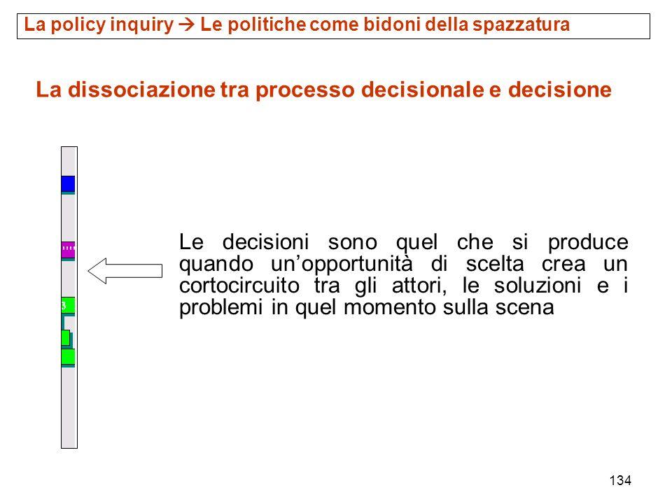 La dissociazione tra processo decisionale e decisione