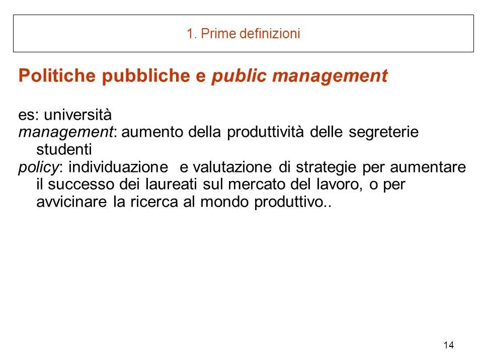 Politiche pubbliche e public management
