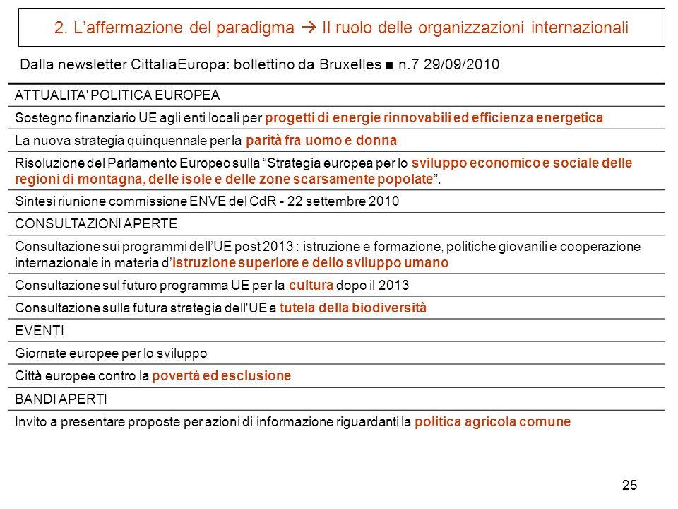 2. L'affermazione del paradigma  Il ruolo delle organizzazioni internazionali