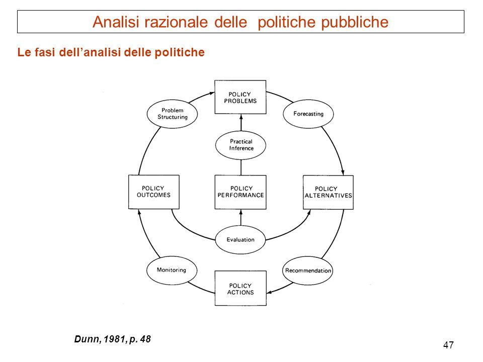 Analisi razionale delle politiche pubbliche