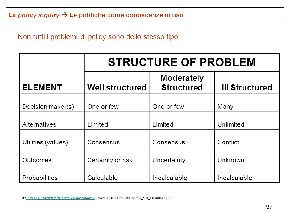 Non tutti i problemi di policy sono dello stesso tipo