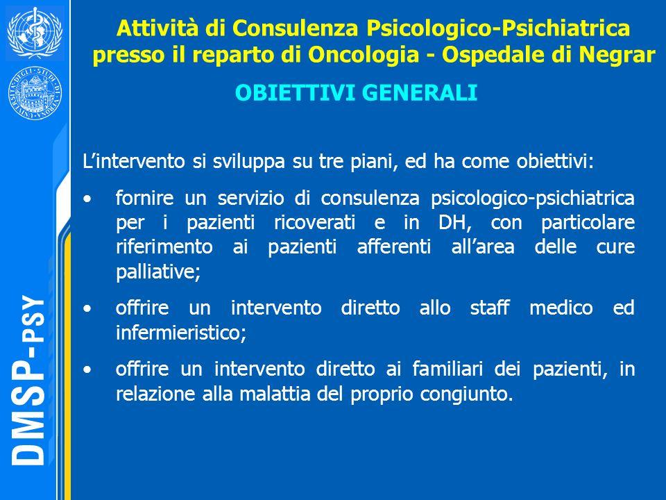Attività di Consulenza Psicologico-Psichiatrica