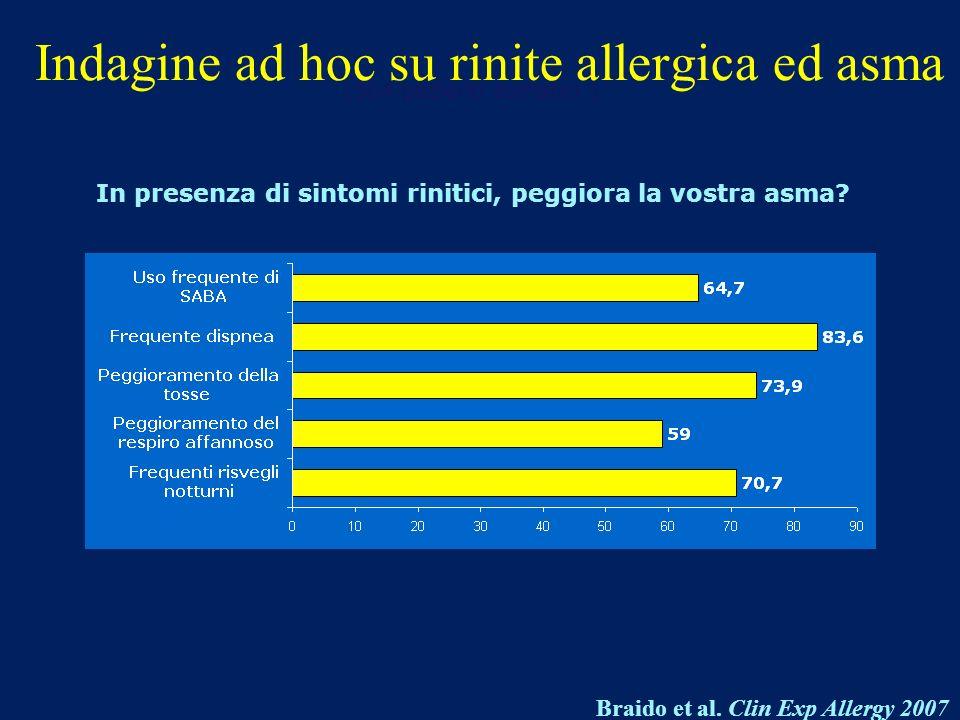 Indagine ad hoc su rinite allergica ed asma