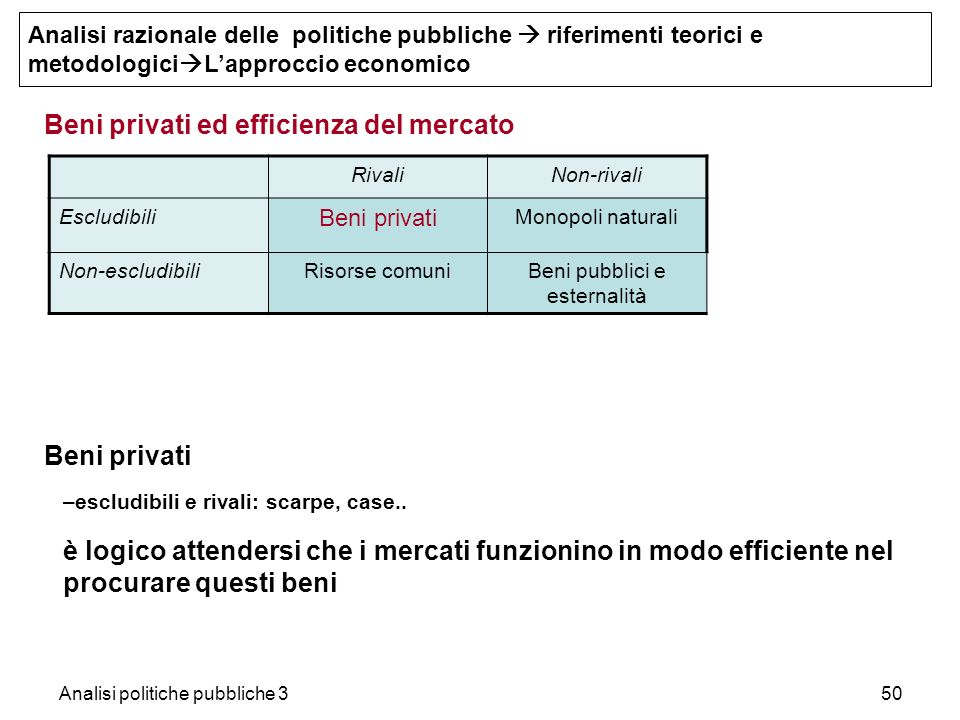 Beni privati ed efficienza del mercato
