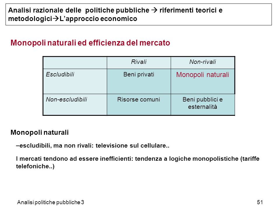 Monopoli naturali ed efficienza del mercato