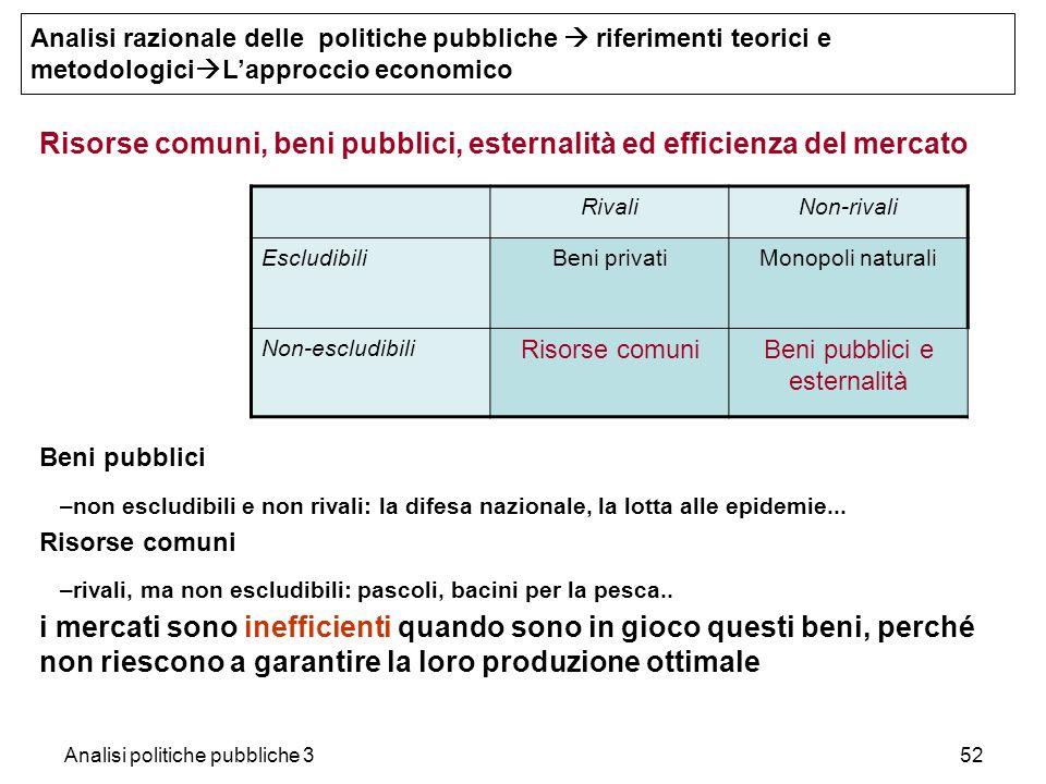 Risorse comuni, beni pubblici, esternalità ed efficienza del mercato