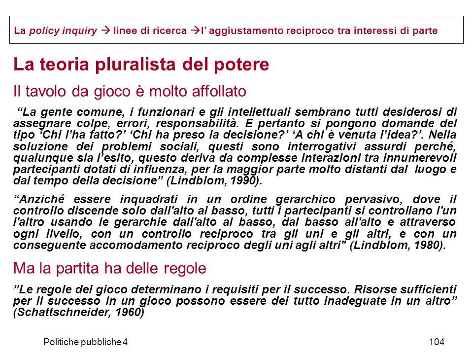 La teoria pluralista del potere