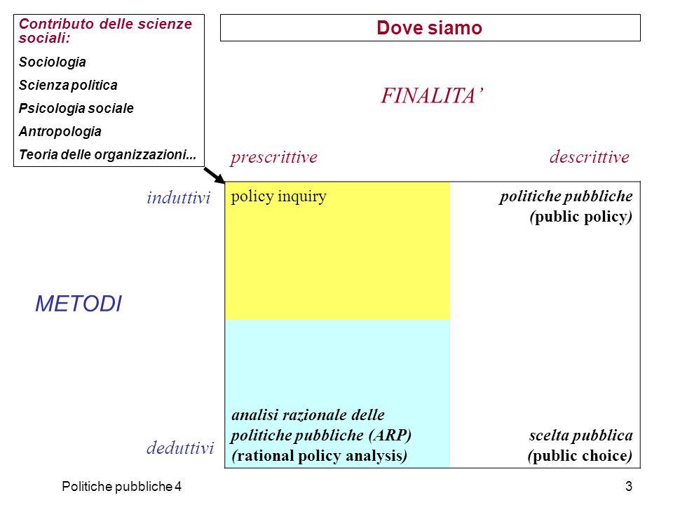 4 cap la policy inquiry ppt scaricare - Teoria delle finestre rotte sociologia ...