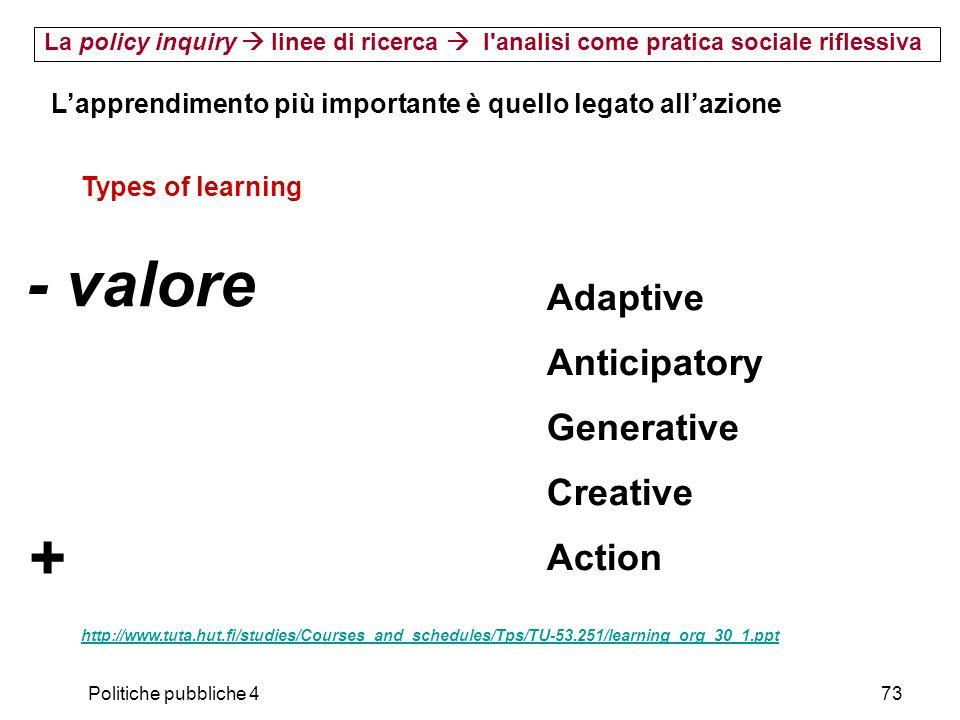 - valore + Adaptive Anticipatory Generative Creative Action