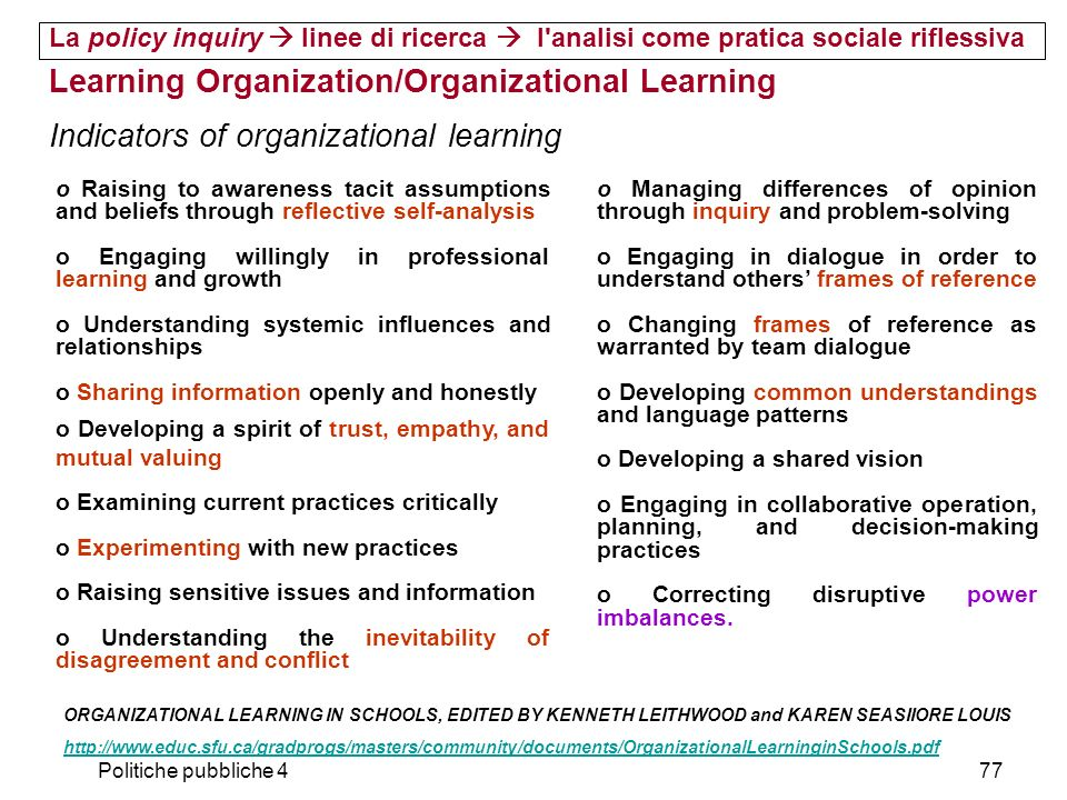 Learning Organization/Organizational Learning