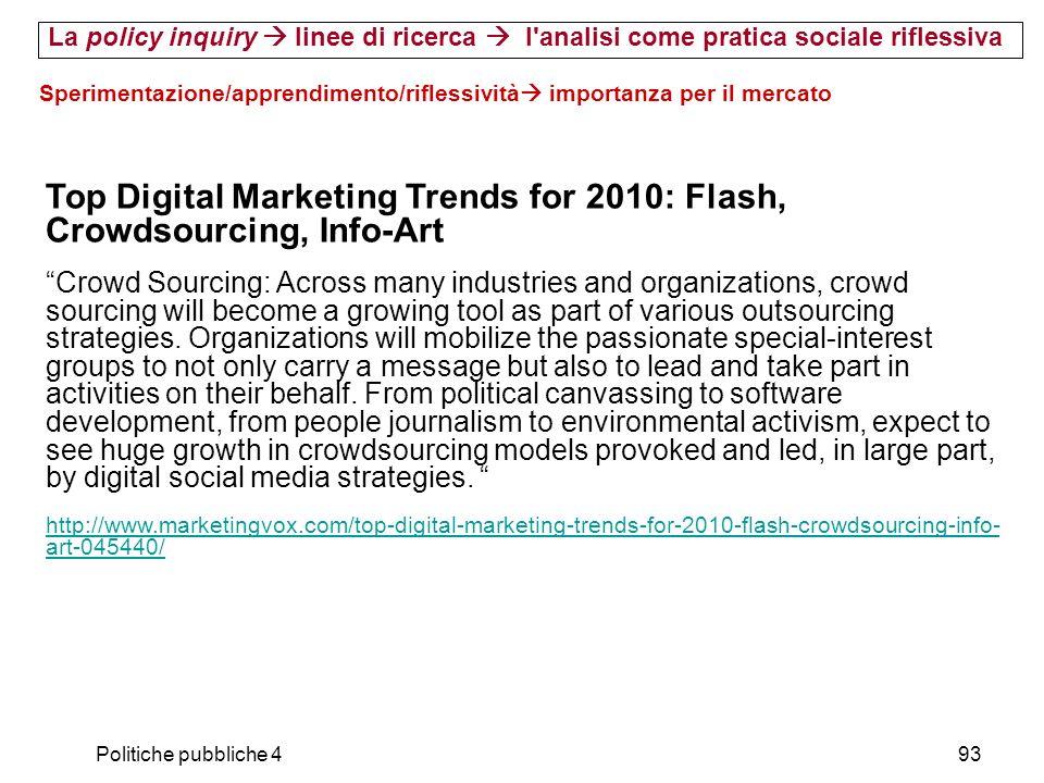 Top Digital Marketing Trends for 2010: Flash, Crowdsourcing, Info-Art