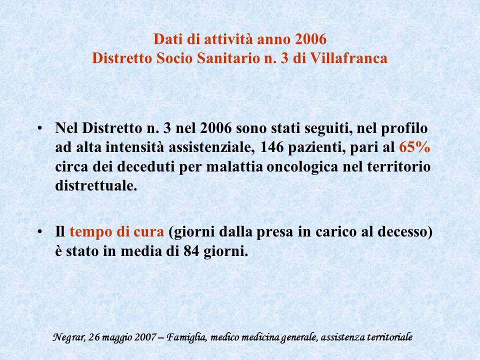 Dati di attività anno 2006 Distretto Socio Sanitario n