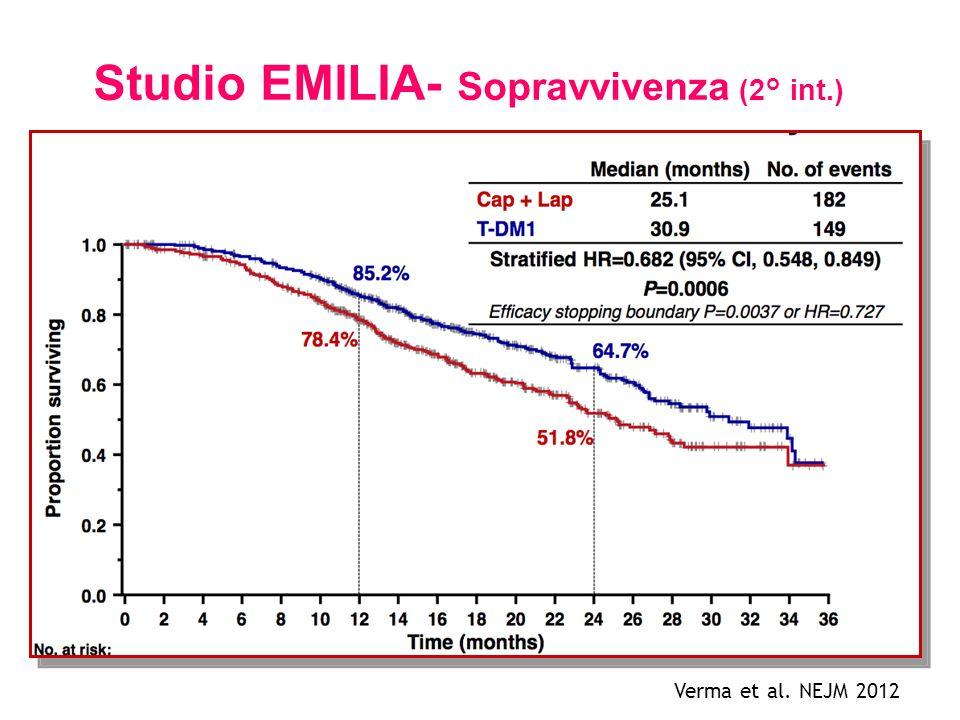 Studio EMILIA- Sopravvivenza (2° int.)