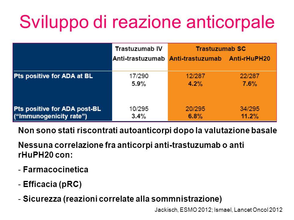 Sviluppo di reazione anticorpale