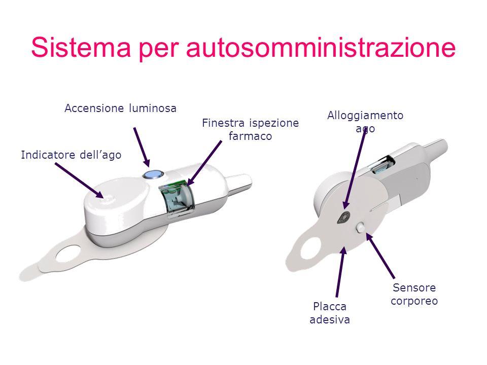 Sistema per autosomministrazione