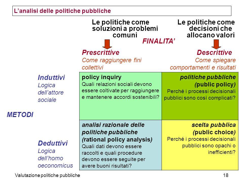 Le politiche come soluzioni a problemi comuni