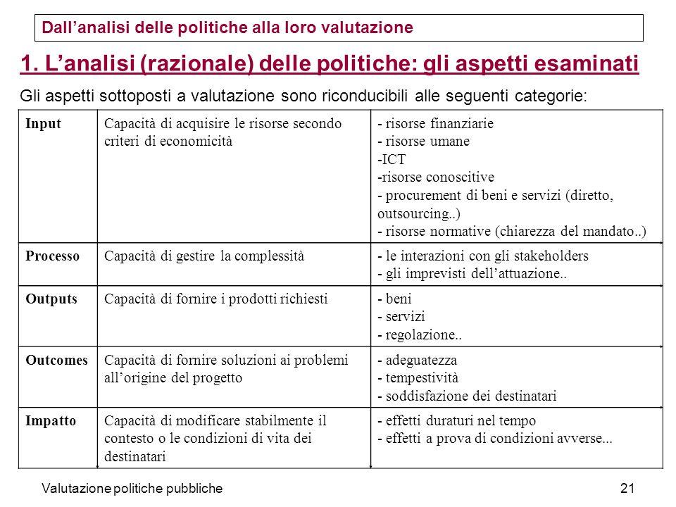 1. L'analisi (razionale) delle politiche: gli aspetti esaminati