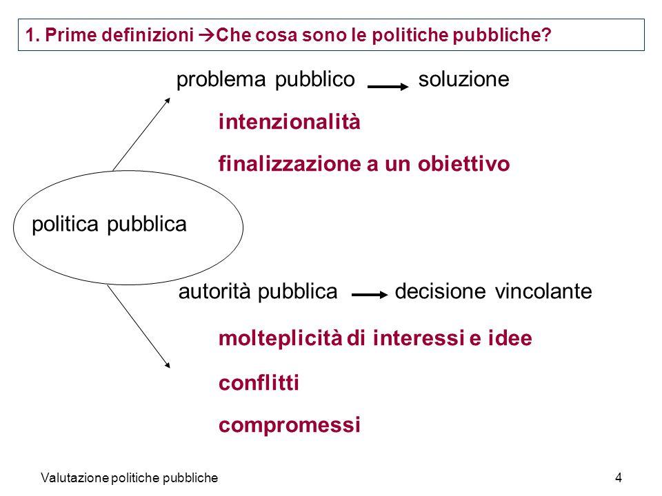 problema pubblico soluzione intenzionalità