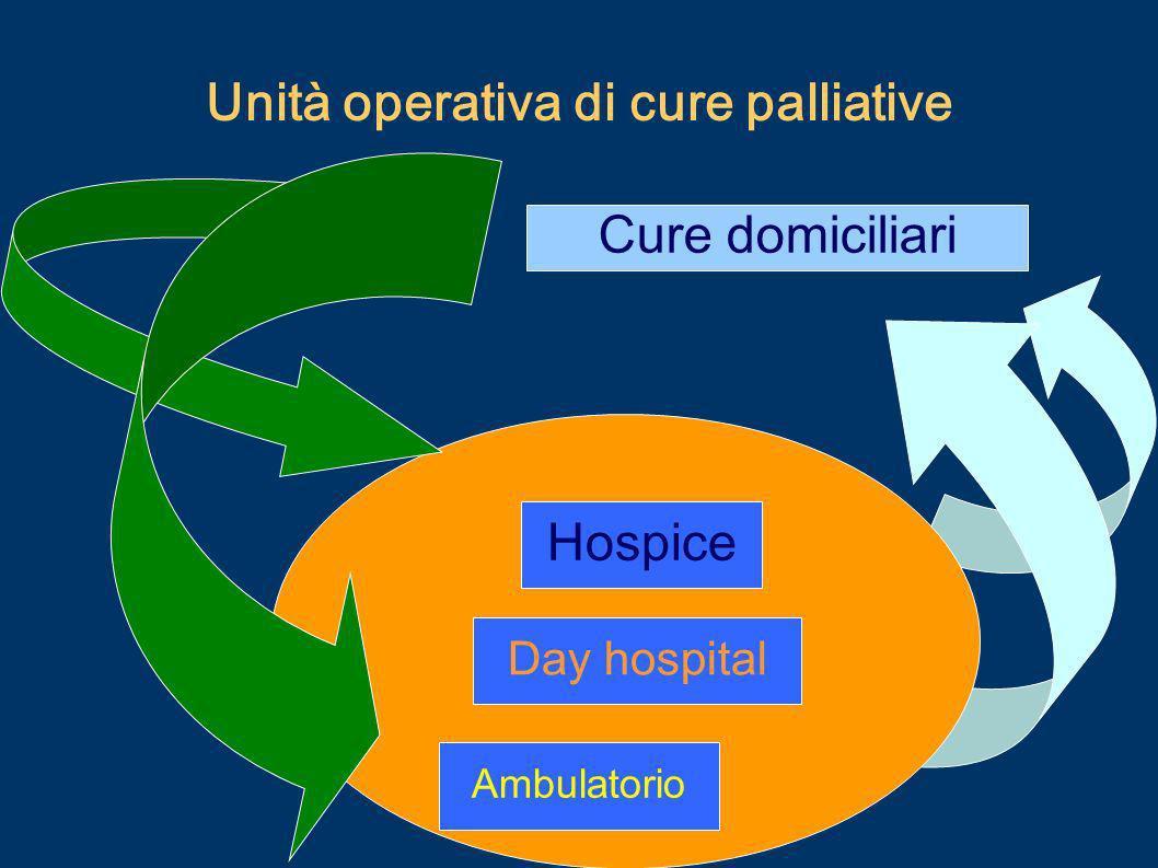 Unità operativa di cure palliative